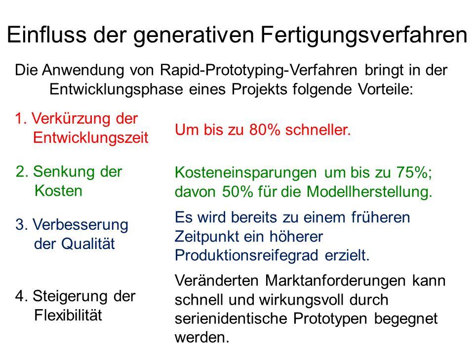 Einfluss der generativen Fertigungsverfahren Die Anwendung von Rapid-Prototyping-Verfahren bringt in der Entwicklungsphase eines Projekts folgende Vorteile: Kosteneinsparungen um bis zu 75%; davon 50% für die Modellherstellung.