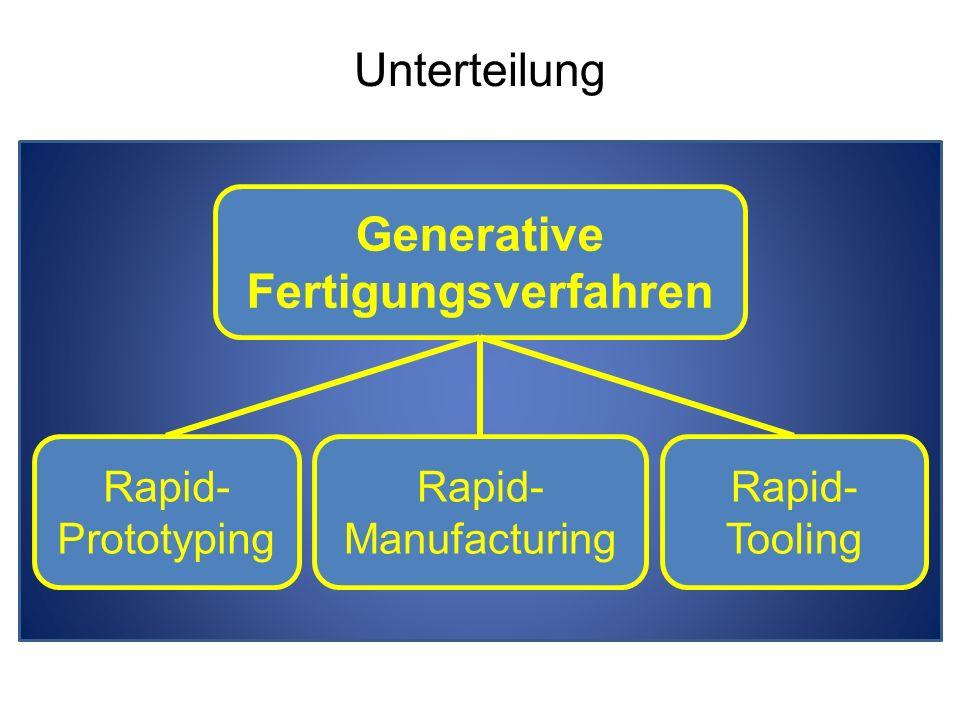 Unterteilung Generative Fertigungsverfahren Rapid- Prototyping Rapid- Tooling Rapid- Manufacturing