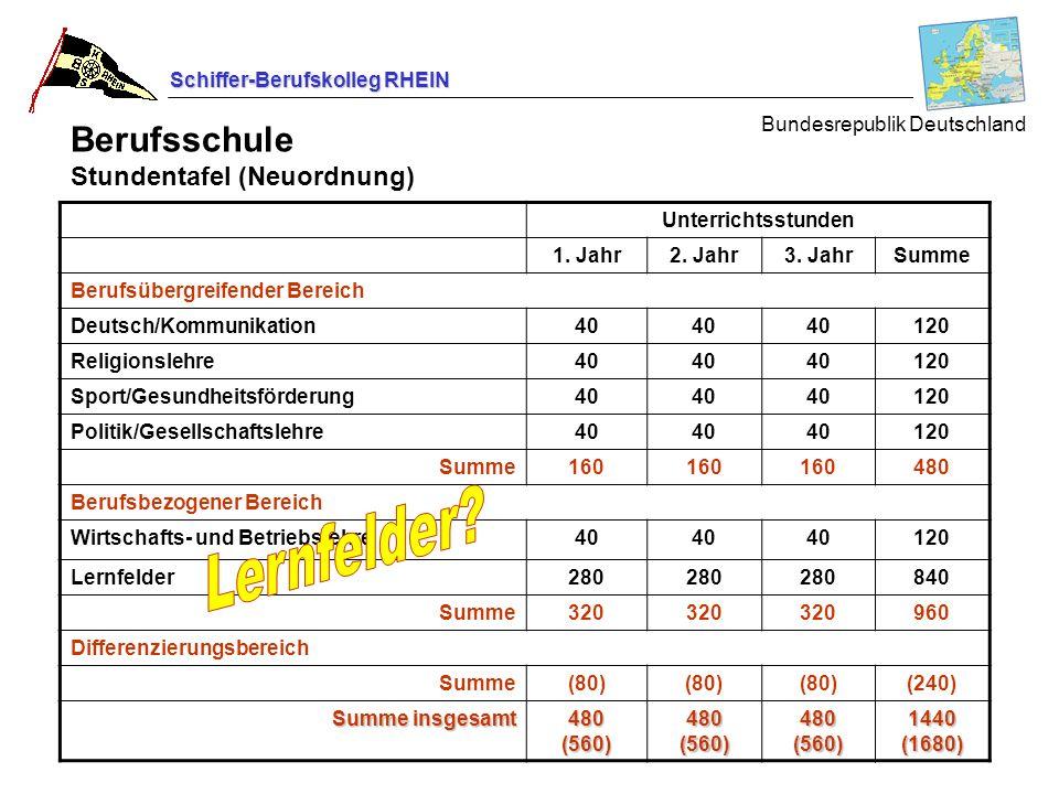 Schiffer-Berufskolleg RHEIN Unterrichtsstunden 1. Jahr2. Jahr3. JahrSumme Berufsübergreifender Bereich Deutsch/Kommunikation40 120 Religionslehre40 12