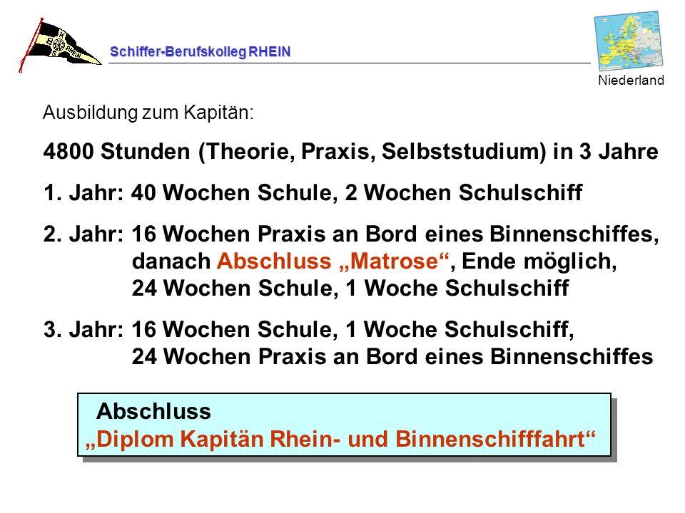 Schiffer-Berufskolleg RHEIN Ausbildung zum Kapitän: 4800 Stunden (Theorie, Praxis, Selbststudium) in 3 Jahre 1. Jahr: 40 Wochen Schule, 2 Wochen Schul