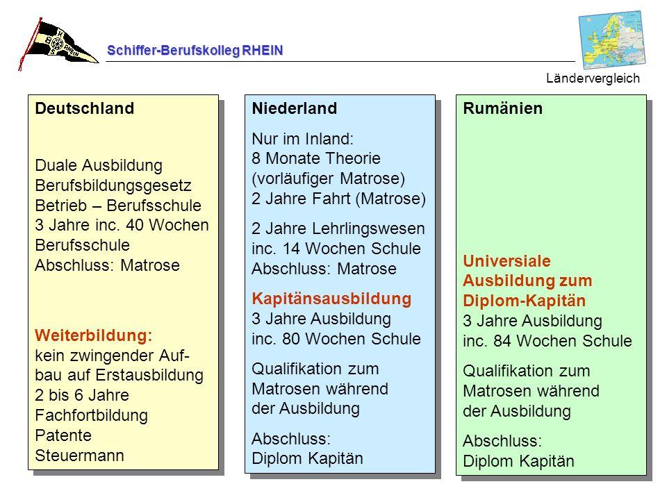 Schiffer-Berufskolleg RHEIN Deutschland Duale Ausbildung Berufsbildungsgesetz Betrieb – Berufsschule 3 Jahre inc. 40 Wochen Berufsschule Abschluss: Ma