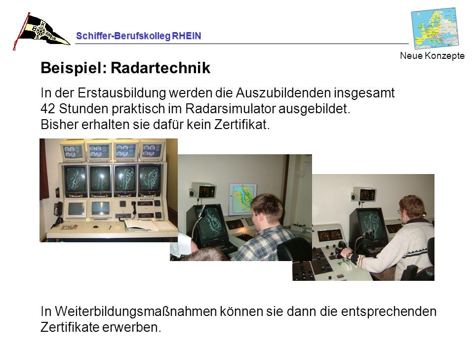 Schiffer-Berufskolleg RHEIN Neue Konzepte Beispiel: Radartechnik In der Erstausbildung werden die Auszubildenden insgesamt 42 Stunden praktisch im Rad