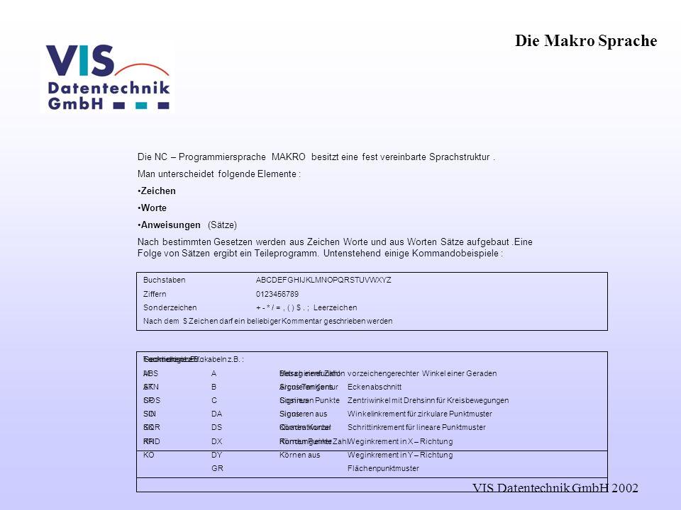 VIS Datentechnik GmbH 2002 Die NC – Programmiersprache MAKRO besitzt eine fest vereinbarte Sprachstruktur. Man unterscheidet folgende Elemente : Zeich