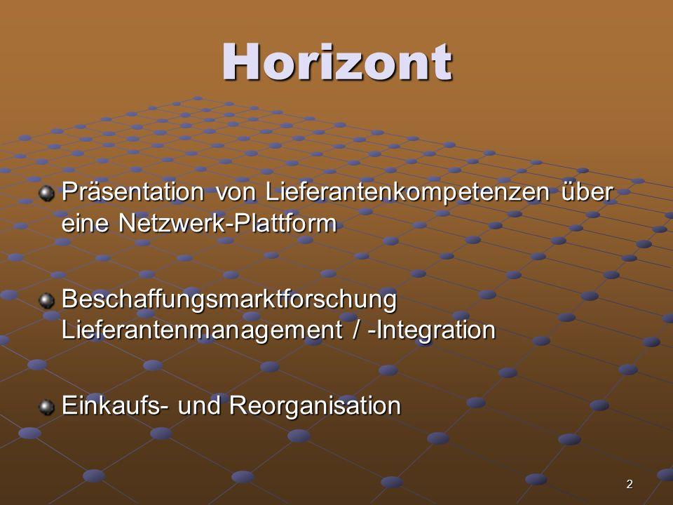 2 Horizont Präsentation von Lieferantenkompetenzen über eine Netzwerk-Plattform Beschaffungsmarktforschung Lieferantenmanagement / -Integration Einkaufs- und Reorganisation