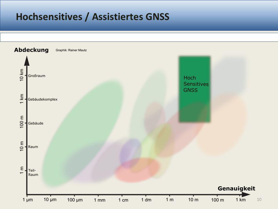 Hochsensitives / Assistiertes GNSS 10