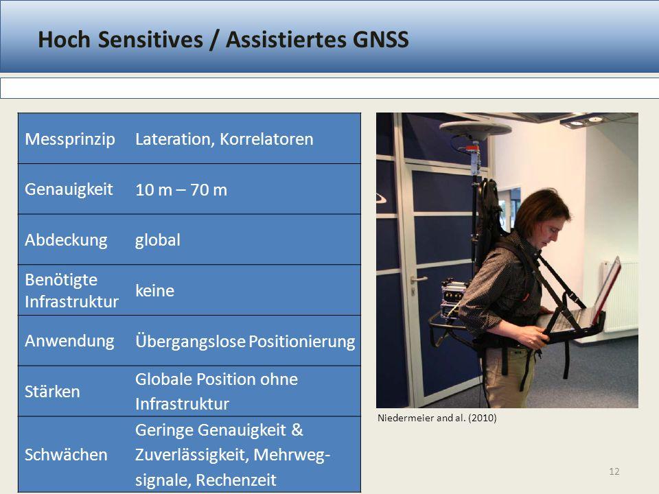 Hoch Sensitives / Assistiertes GNSS 12 Messprinzip Lateration, Korrelatoren Genauigkeit 10 m – 70 m Abdeckung global Benötigte Infrastruktur keine Anw