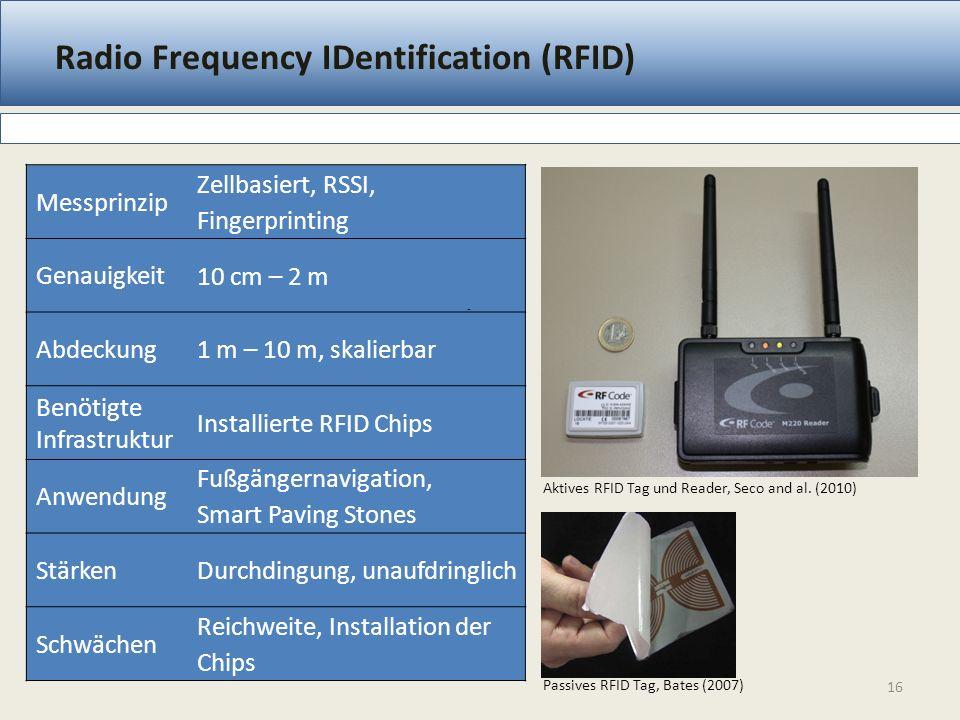 Radio Frequency IDentification (RFID) 16 Messprinzip Zellbasiert, RSSI, Fingerprinting Genauigkeit 10 cm – 2 m Abdeckung 1 m – 10 m, skalierbar Benötigte Infrastruktur Installierte RFID Chips Anwendung Fußgängernavigation, Smart Paving Stones Stärken Durchdingung, unaufdringlich Schwächen Reichweite, Installation der Chips Passives RFID Tag, Bates (2007) Aktives RFID Tag und Reader, Seco and al.