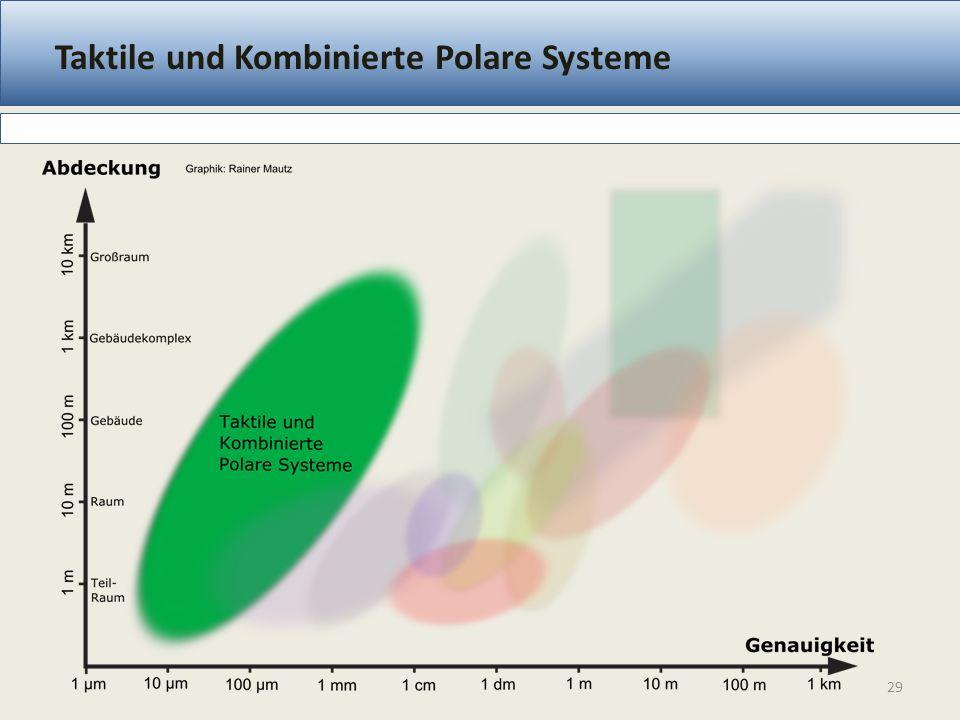 Taktile und Kombinierte Polare Systeme 29