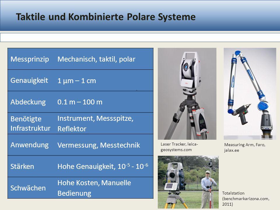 Taktile und Kombinierte Polare Systeme Messprinzip Mechanisch, taktil, polar Genauigkeit 1 µm – 1 cm Abdeckung 0.1 m – 100 m Benötigte Infrastruktur I
