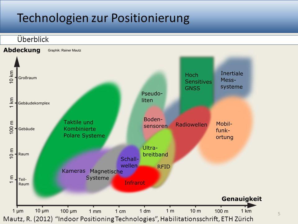 Technologien zur Positionierung Überblick 5 Mautz, R. (2012) Indoor Positioning Technologies, Habilitationsschrift, ETH Zürich