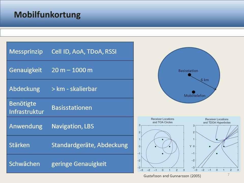 7 MessprinzipCell ID, AoA, TDoA, RSSI Genauigkeit20 m – 1000 m Abdeckung> km - skalierbar Benötigte Infrastruktur Basisstationen AnwendungNavigation,