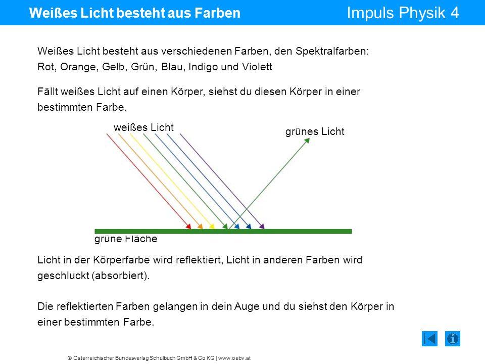 © Österreichischer Bundesverlag Schulbuch GmbH & Co KG   www.oebv.at Impuls Physik 4 Weißes Licht besteht aus Farben Weißes Licht besteht aus verschie