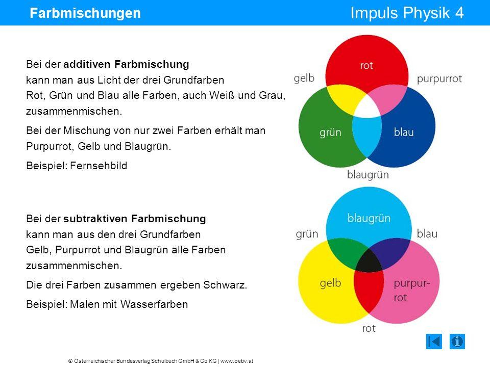 © Österreichischer Bundesverlag Schulbuch GmbH & Co KG | www.oebv.at Impuls Physik 4 Farbmischungen Bei der additiven Farbmischung kann man aus Licht