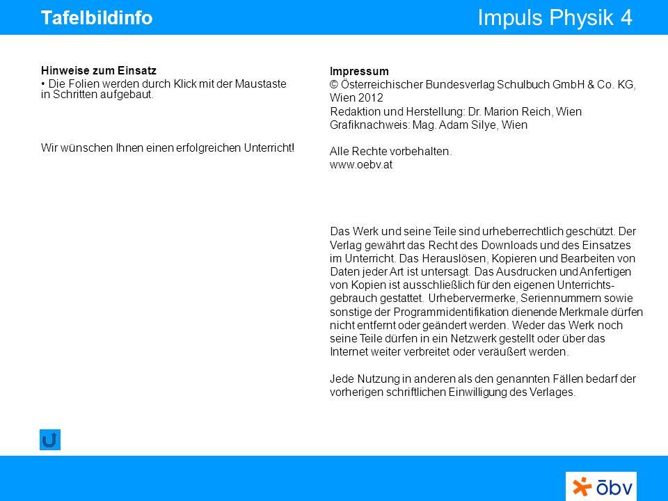 © Österreichischer Bundesverlag Schulbuch GmbH & Co KG   www.oebv.at Impuls Physik 4 Tafelbildinfo Impressum © Österreichischer Bundesverlag Schulbuch