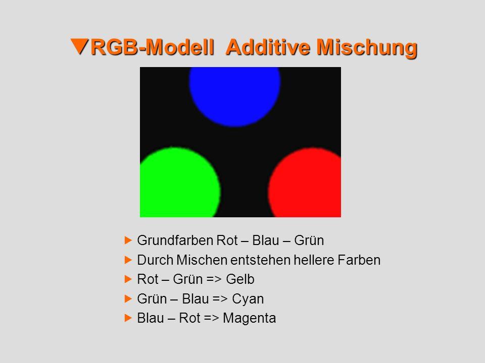 RGB-Modell Additive Mischung RGB-Modell Additive Mischung Grundfarben Rot – Blau – Grün Durch Mischen entstehen hellere Farben Rot – Grün => Gelb Grün