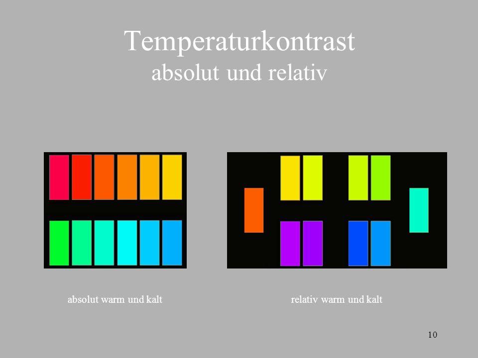 10 Temperaturkontrast absolut und relativ absolut warm und kalt relativ warm und kalt