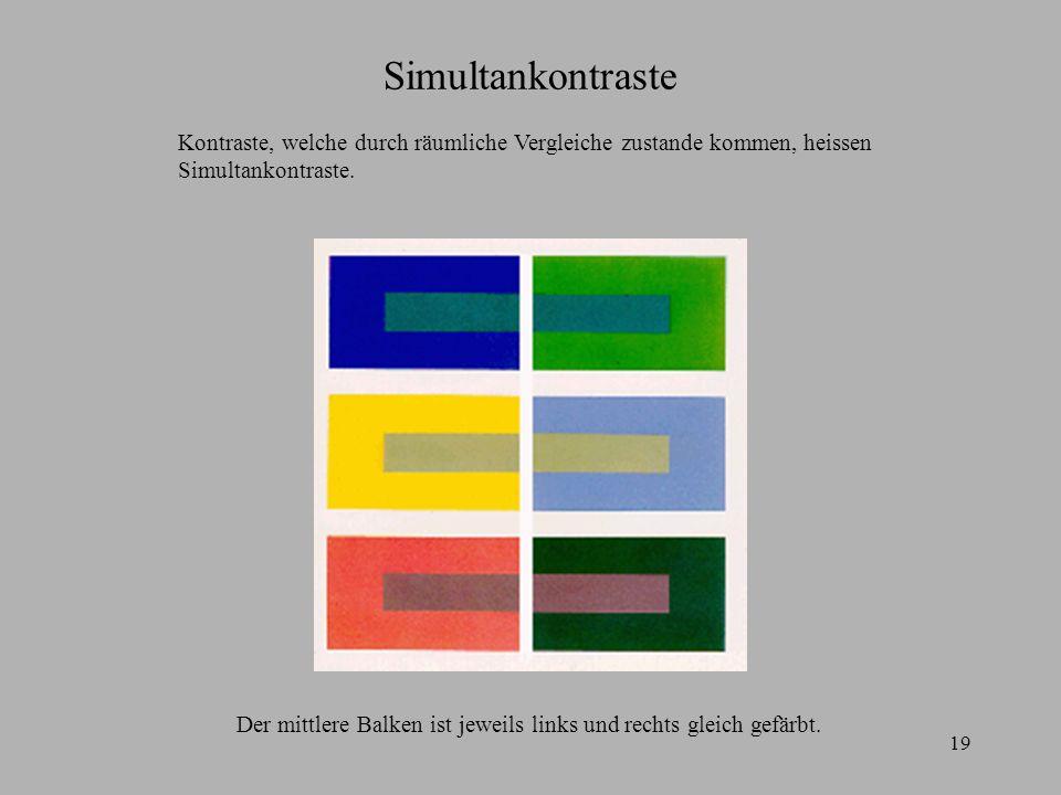 19 Simultankontraste Kontraste, welche durch räumliche Vergleiche zustande kommen, heissen Simultankontraste. Der mittlere Balken ist jeweils links un