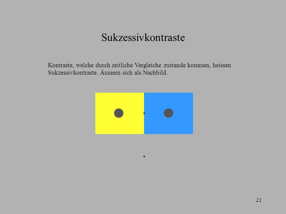 21 Sukzessivkontraste Kontraste, welche durch zeitliche Vergleiche zustande kommen, heissen Sukzessivkontraste. Äussern sich als Nachbild.