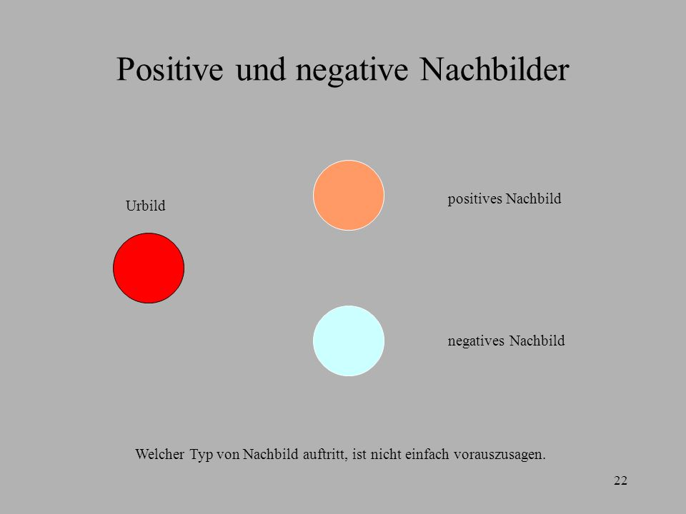 22 Positive und negative Nachbilder positives Nachbild negatives Nachbild Urbild Welcher Typ von Nachbild auftritt, ist nicht einfach vorauszusagen.