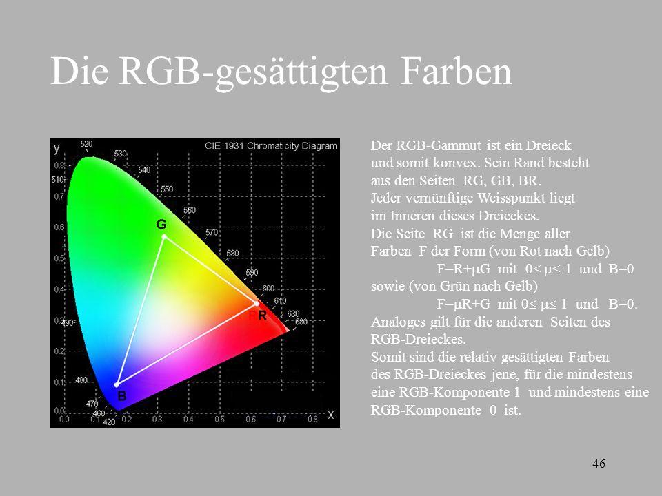 46 Die RGB-gesättigten Farben Der RGB-Gammut ist ein Dreieck und somit konvex. Sein Rand besteht aus den Seiten RG, GB, BR. Jeder vernünftige Weisspun