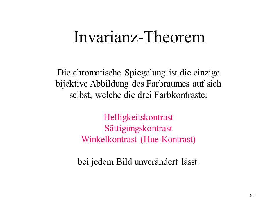 61 Invarianz-Theorem Die chromatische Spiegelung ist die einzige bijektive Abbildung des Farbraumes auf sich selbst, welche die drei Farbkontraste: He