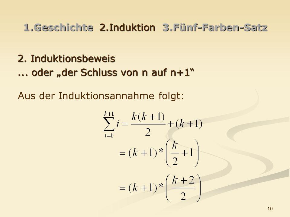 10 1.Geschichte 2.Induktion 3.Fünf-Farben-Satz 2. Induktionsbeweis... oder der Schluss von n auf n+1 Aus der Induktionsannahme folgt: