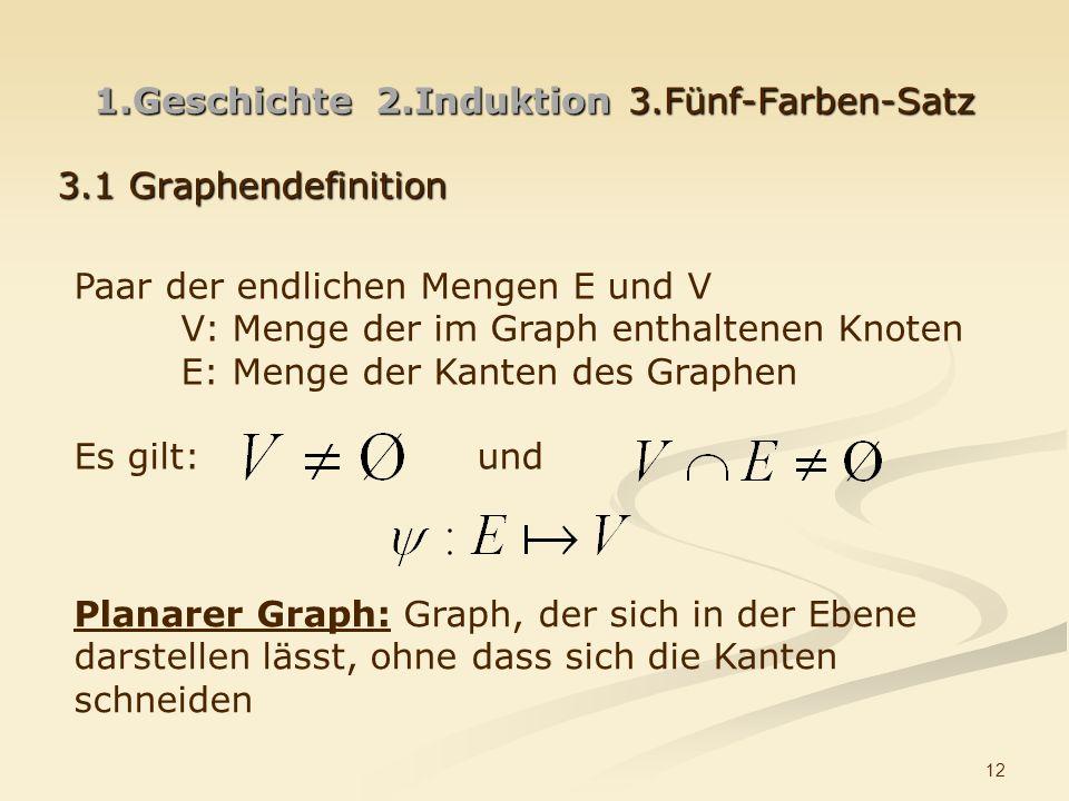 12 1.Geschichte 2.Induktion3.Fünf-Farben-Satz 3.1 Graphendefinition Paar der endlichen Mengen E und V V: Menge der im Graph enthaltenen Knoten E: Meng