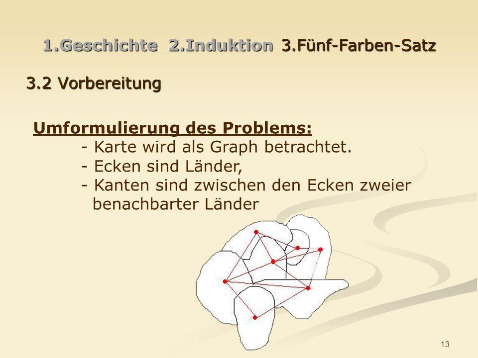 13 1.Geschichte 2.Induktion3.Fünf-Farben-Satz 3.2 Vorbereitung Umformulierung des Problems: - Karte wird als Graph betrachtet. - Ecken sind Länder, -