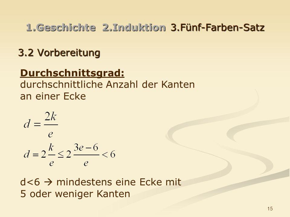 15 1.Geschichte 2.Induktion3.Fünf-Farben-Satz 3.2 Vorbereitung Durchschnittsgrad: durchschnittliche Anzahl der Kanten an einer Ecke d<6 mindestens ein