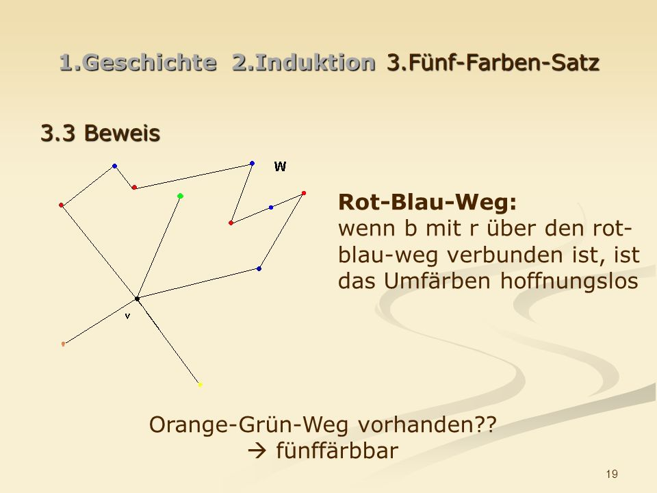 19 1.Geschichte 2.Induktion3.Fünf-Farben-Satz 3.3 Beweis Rot-Blau-Weg: wenn b mit r über den rot- blau-weg verbunden ist, ist das Umfärben hoffnungslos Orange-Grün-Weg vorhanden?.