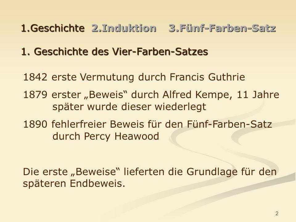 2 1.Geschichte 2.Induktion3.Fünf-Farben-Satz 1. Geschichte des Vier-Farben-Satzes 1842 erste Vermutung durch Francis Guthrie 1879 erster Beweis durch