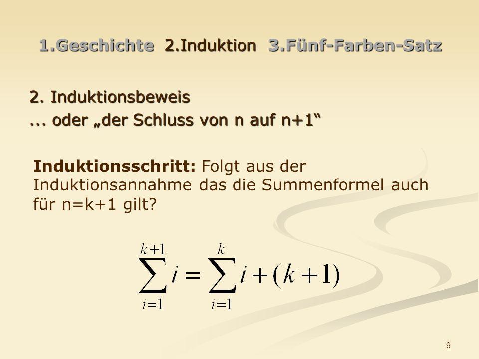 9 1.Geschichte 2.Induktion 3.Fünf-Farben-Satz 2. Induktionsbeweis... oder der Schluss von n auf n+1 Induktionsschritt: Folgt aus der Induktionsannahme