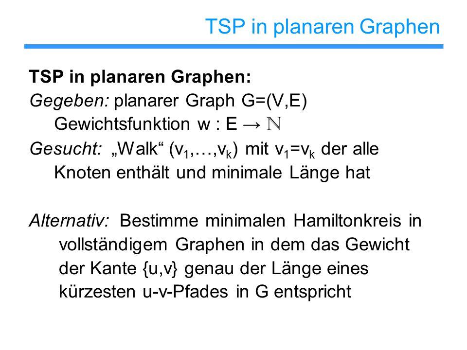 TSP in planaren Graphen TSP in planaren Graphen: Gegeben: planarer Graph G=(V,E) Gewichtsfunktion w : E N Gesucht: Walk (v 1,…,v k ) mit v 1 =v k der