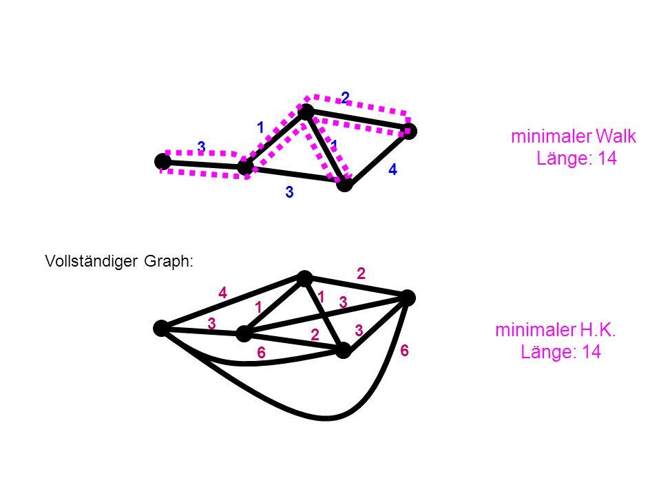 h 3 1 1 2 4 3 Vollständiger Graph: h 3 1 1 2 2 3 6 4 3 6 minimaler Walk Länge: 14 minimaler H.K. Länge: 14