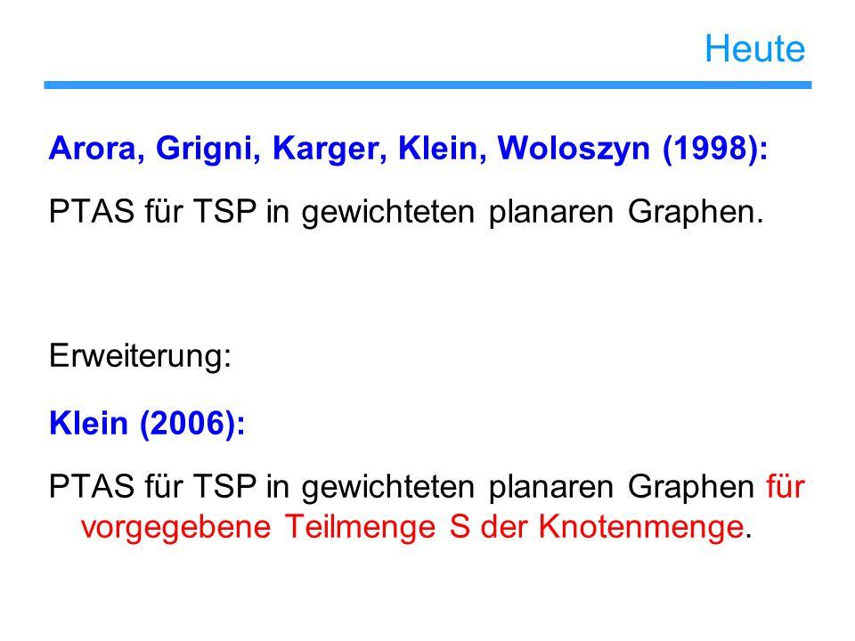 Heute Arora, Grigni, Karger, Klein, Woloszyn (1998): PTAS für TSP in gewichteten planaren Graphen. Erweiterung: Klein (2006): PTAS für TSP in gewichte