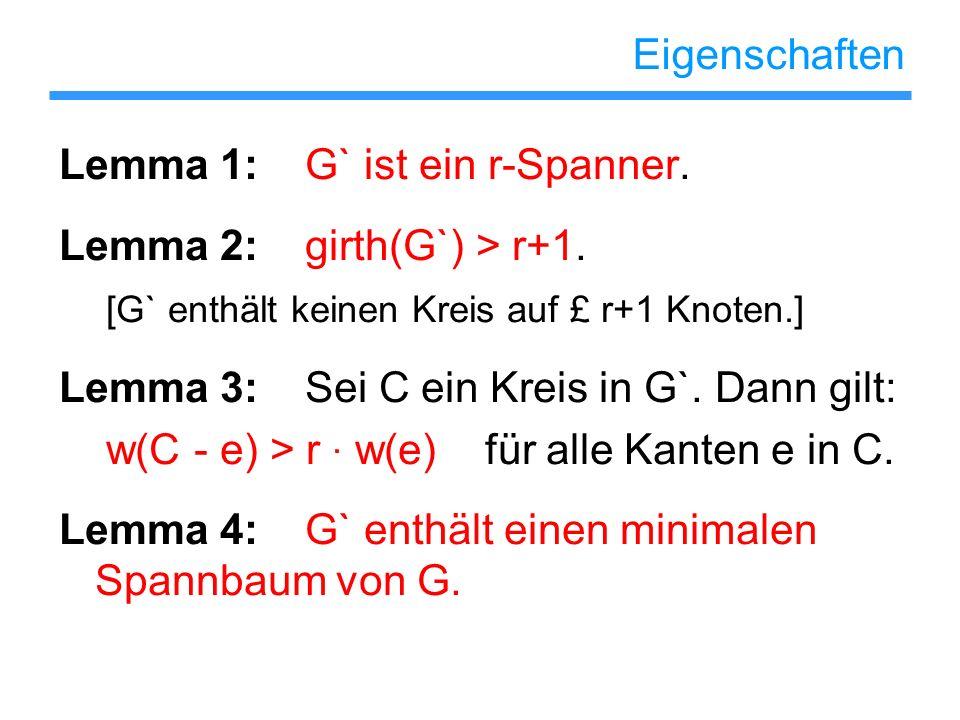 Eigenschaften Lemma 1: G` ist ein r-Spanner. Lemma 2: girth(G`) > r+1. [G` enthält keinen Kreis auf £ r+1 Knoten.] Lemma 3: Sei C ein Kreis in G`. Dan