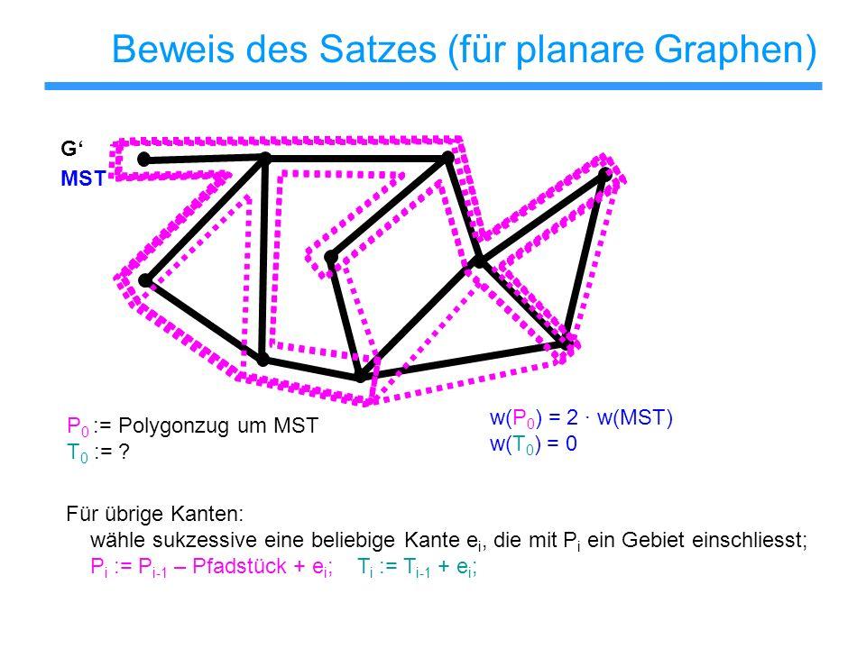 Beweis des Satzes (für planare Graphen) G MST P 0 := Polygonzug um MST T 0 := ? w(P 0 ) = 2 · w(MST) w(T 0 ) = 0 Für übrige Kanten: wähle sukzessive e