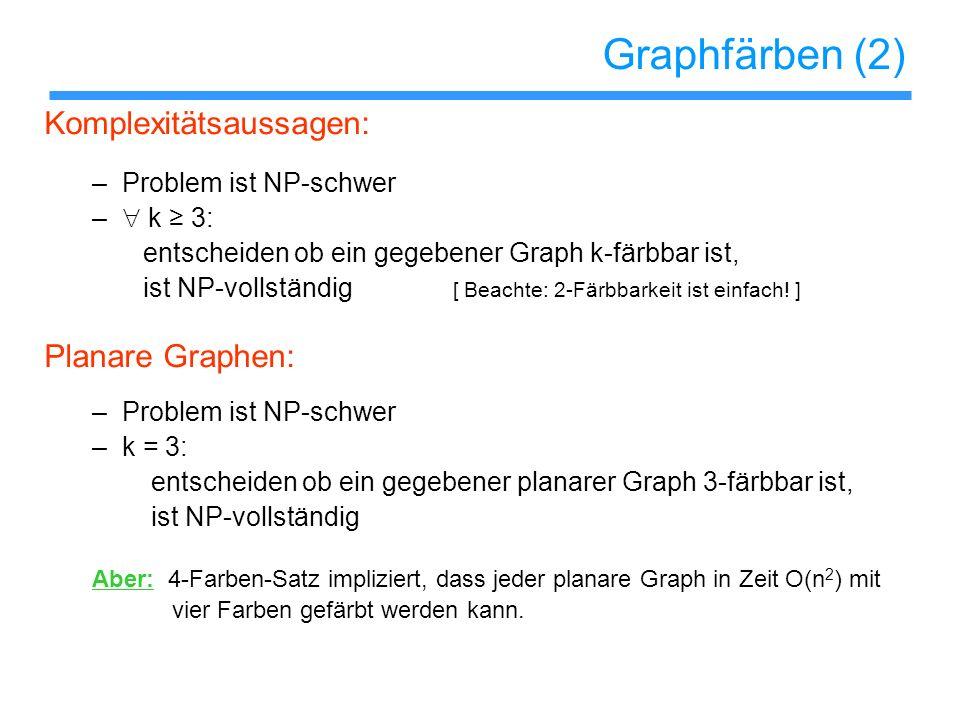 Graphfärben (2) Komplexitätsaussagen: –Problem ist NP-schwer – k 3: entscheiden ob ein gegebener Graph k-färbbar ist, ist NP-vollständig [ Beachte: 2-