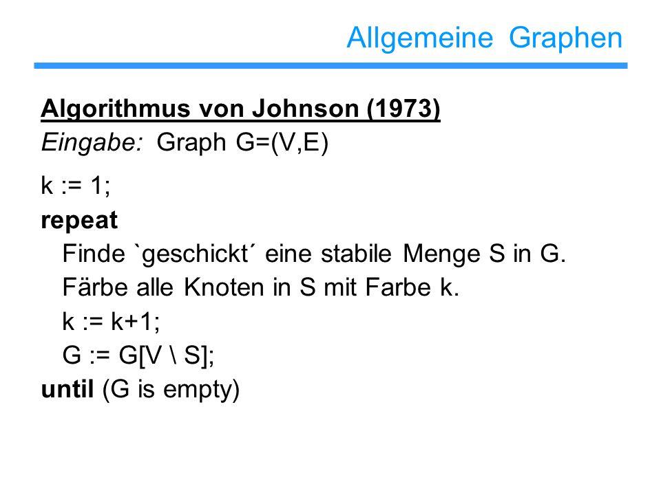 Allgemeine Graphen Algorithmus von Johnson (1973) Eingabe: Graph G=(V,E) k := 1; repeat Finde `geschickt´ eine stabile Menge S in G. Färbe alle Knoten