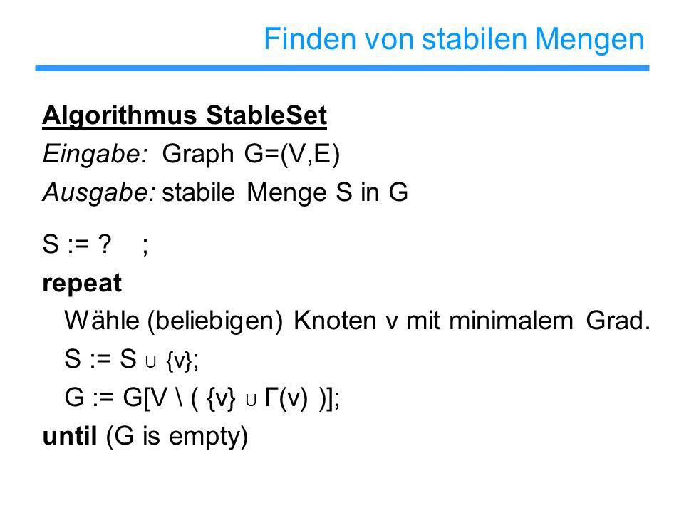 Finden von stabilen Mengen Algorithmus StableSet Eingabe: Graph G=(V,E) Ausgabe: stabile Menge S in G S := ? ; repeat Wähle (beliebigen) Knoten v mit
