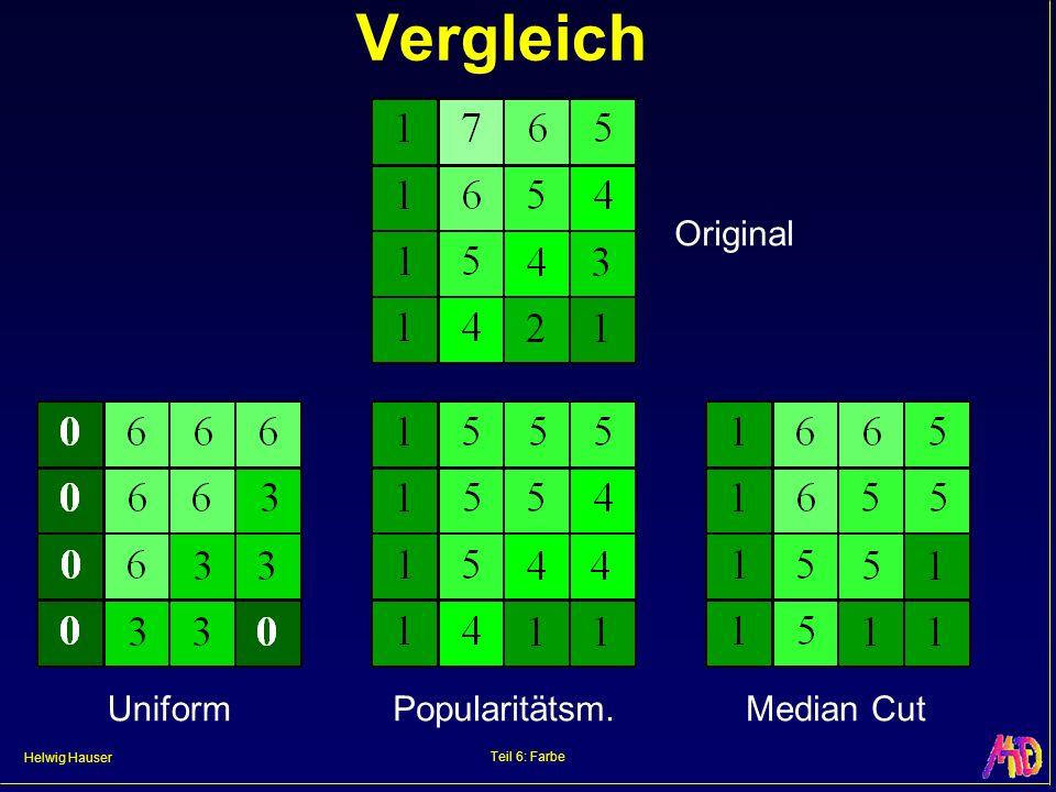 Helwig Hauser Teil 6: Farbe Vergleich UniformPopularitätsm.Median Cut Original