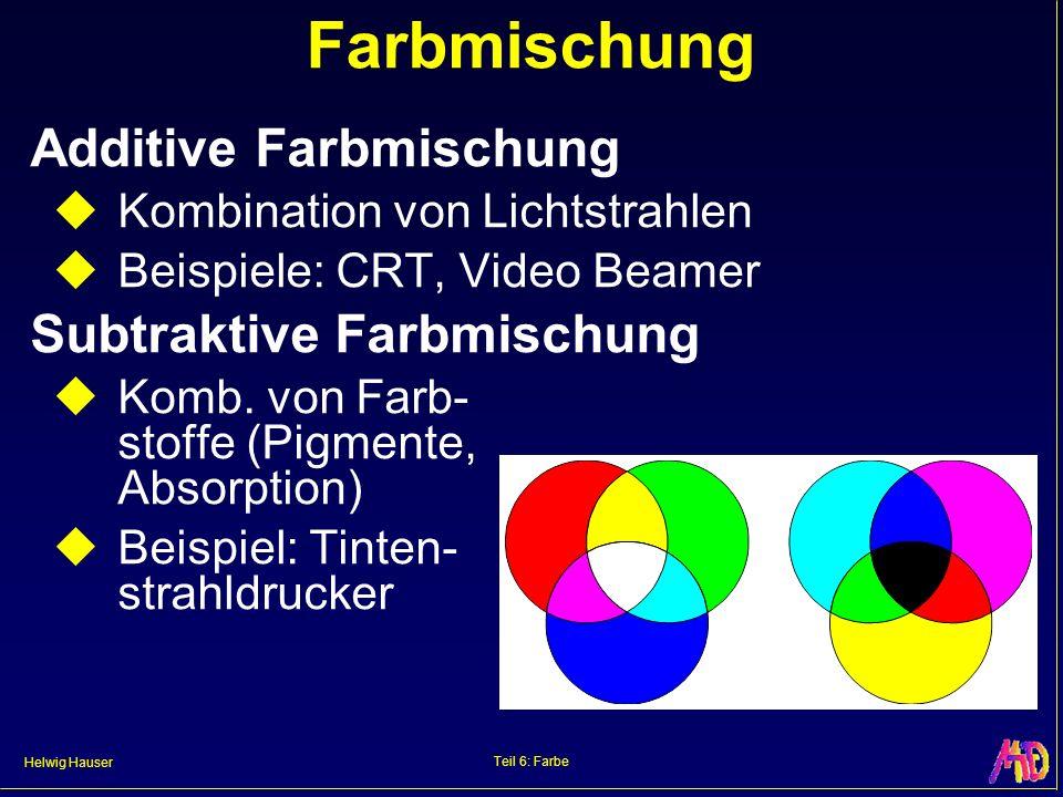 Helwig Hauser Teil 6: Farbe Farbmodelle Vergleichskriterien: Bezug zur menschlichen Wahrnehmung Darstellbarkeit aller Farben Auswahl von Farben gleicher Helligkeit Hardware-/benutzerorientiert Intuitive oder theoretische Spezifikation Beispiele: CIE, CIE-LAB, CIE-LUV, RGB, CYM(K), HSV, HLS