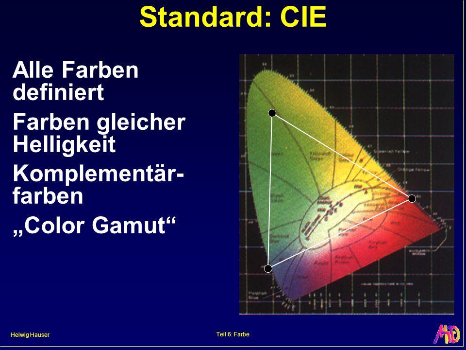 Helwig Hauser Teil 6: Farbe Herkömmliche Farbmodelle Einfache Abbildung des Modelles auf die verwendeten Geräte Basierend auf additive oder subtraktive Farbmischung je nach Ausgabemedium Beispiele:RGB, CMY(K) HSV, HLS