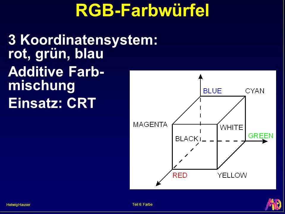 Helwig Hauser Teil 6: Farbe CMY/CMYK Farbraum 3 Koord.sys.: cyan, magenta, yellow Subtraktive Farbmischung Einsatz: Druckbereich Umrechnung RGB - CMY: R/G/B = 1 - C/M/Y CYMK: Zusätzliche Komponente K = min{C,M,Y} C/M/Y = C/M/Y - K