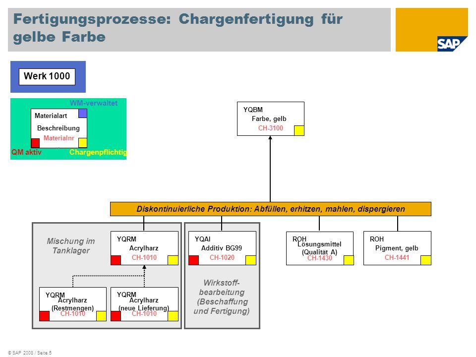 © SAP 2008 / Seite 5 Lösungsmittel (Qualität A) ROH CH-1430 Werk 1000 Diskontinuierliche Produktion: Abfüllen, erhitzen, mahlen, dispergieren Additiv