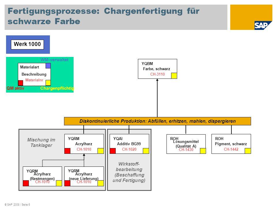 © SAP 2008 / Seite 6 Lösungsmittel (Qualität A) ROH CH-1430 Werk 1000 Diskontinuierliche Produktion: Abfüllen, erhitzen, mahlen, dispergieren Additiv BG99 YQAI CH-1020 Pigment, schwarz ROH CH-1442 Beschreibung Materialart Materialnr.