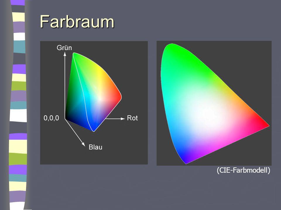 Farbraum (CIE-Farbmodell)