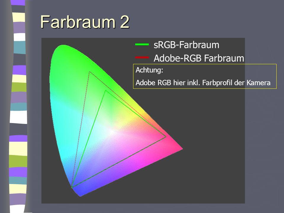 Farbraum 2 sRGB-Farbraum Adobe-RGB Farbraum Achtung: Adobe RGB hier inkl. Farbprofil der Kamera