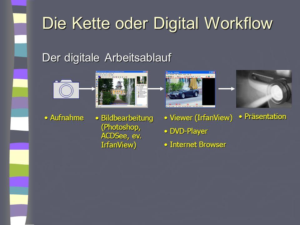 Die Kette oder Digital Workflow Der digitale Arbeitsablauf Bildbearbeitung (Photoshop, ACDSee, ev. IrfanView)Bildbearbeitung (Photoshop, ACDSee, ev. I