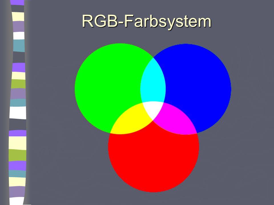 RGB-Farbsystem Farbpixel= Anteil Rot, Anteil Grün, Anteil Blau Farbpixel= Anteil Rot, Anteil Grün, Anteil Blau Rot = 2550 0 Rot = 2550 0 Schwarz= 0 0 0 Schwarz= 0 0 0 Weiss = 255255 255 Weiss = 255255 255 0255 Farbtiefe = 256 Stufen = 8 Bit (2x2x2x2x2x2x2x2)